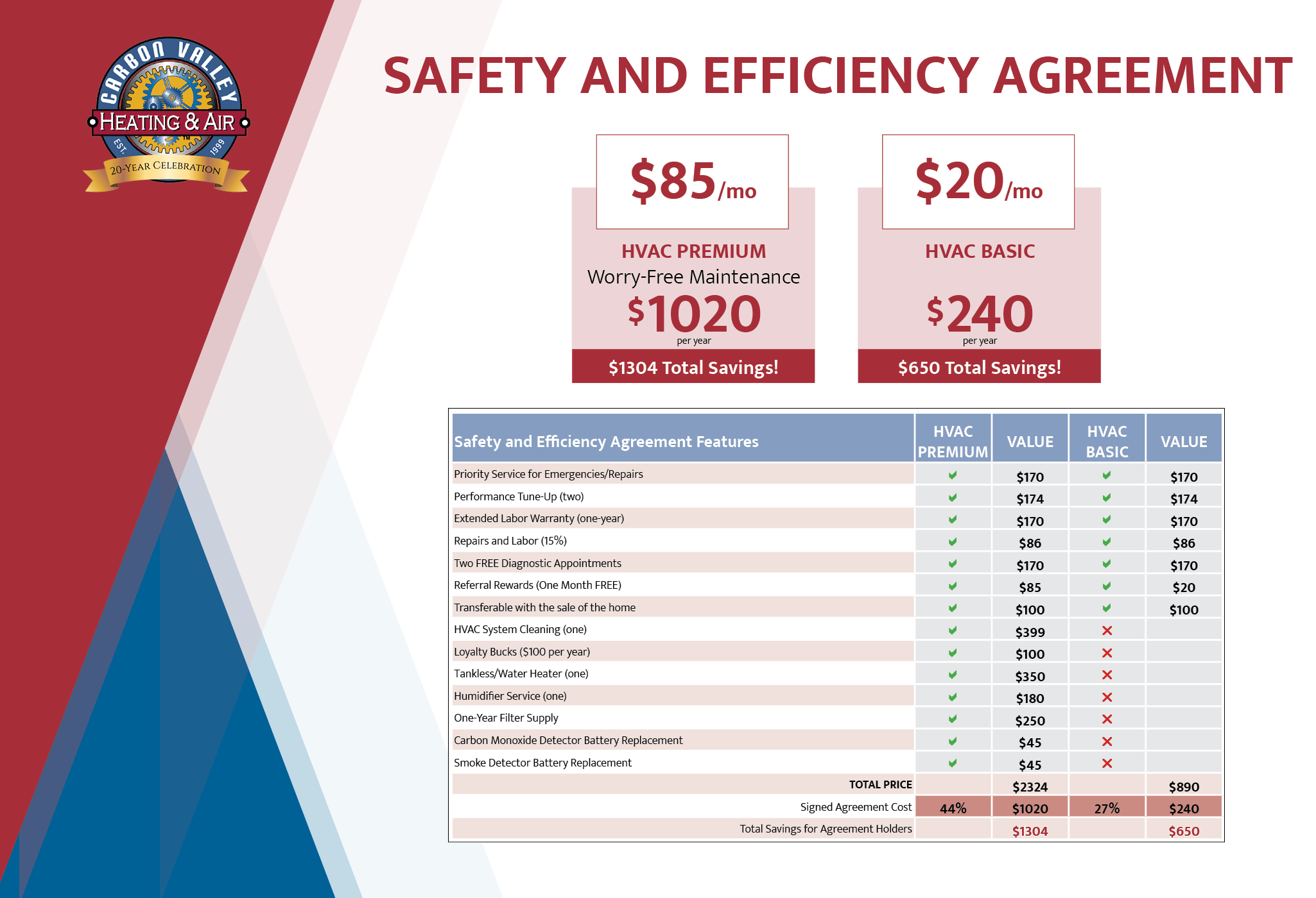 Safety and Efficiency Agreement.